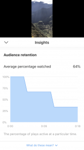 IGTV audience retention